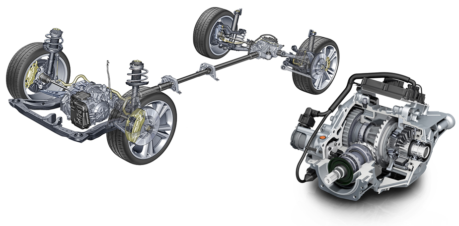 GKN Twinster AWD system