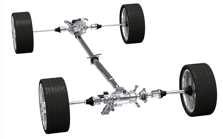Efficient ActiveConnect all-wheel drive systems